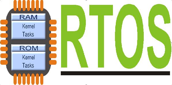 Hệ điều hành RTOS