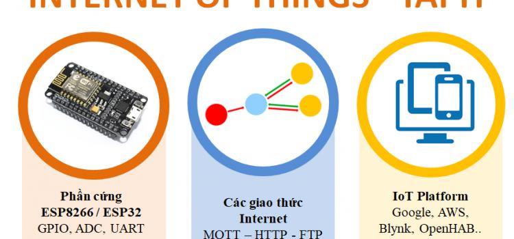 Tổng hợp hướng dẫn Internet of Things với NodeMCU ESP8266 và ESP32